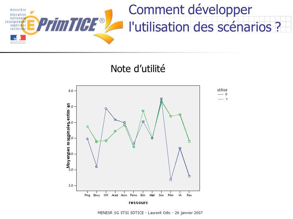 MENESR SG STSI SDTICE - Laurent Odic - 26 janvier 2007 Comment développer l utilisation des scénarios .