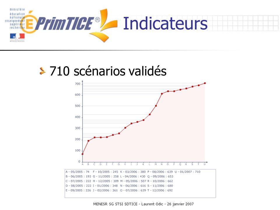 MENESR SG STSI SDTICE - Laurent Odic - 26 janvier 2007 Indicateurs 710 scénarios validés