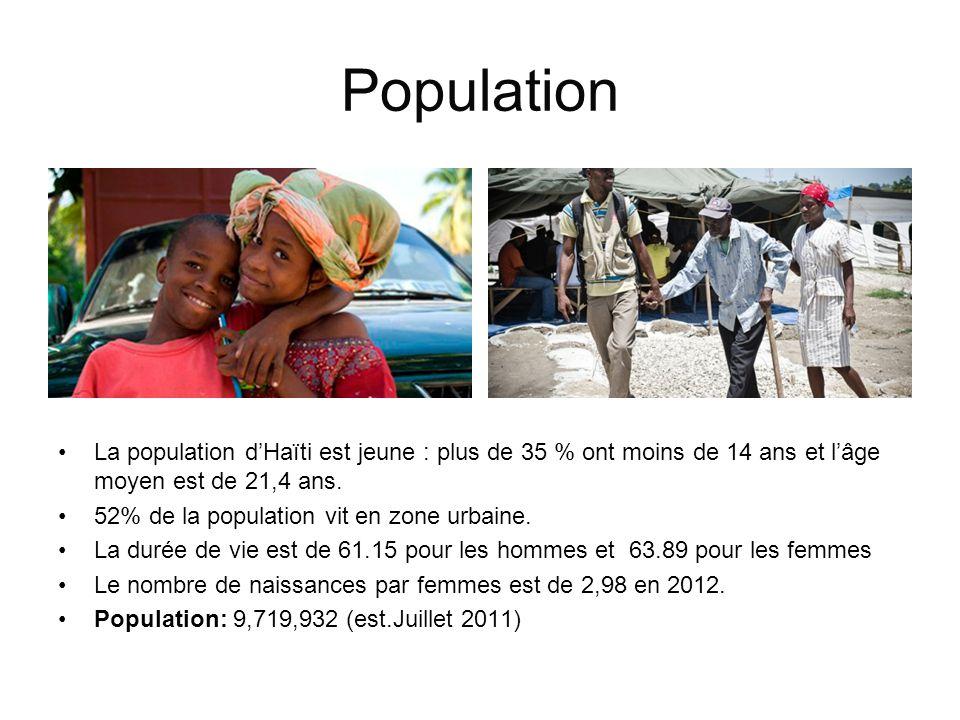Population La population dHaïti est jeune : plus de 35 % ont moins de 14 ans et lâge moyen est de 21,4 ans. 52% de la population vit en zone urbaine.