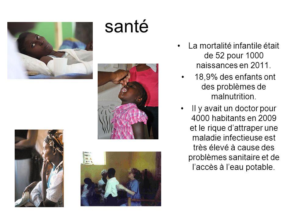santé La mortalité infantile était de 52 pour 1000 naissances en 2011. 18,9% des enfants ont des problèmes de malnutrition. Il y avait un doctor pour
