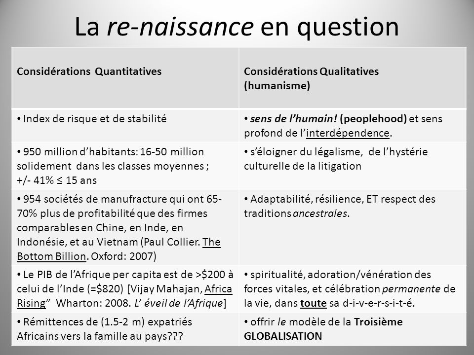 La re-naissance en question Considérations QuantitativesConsidérations Qualitatives (humanisme) Index de risque et de stabilité sens de lhumain.