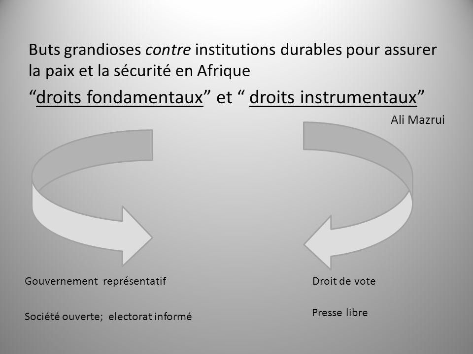 de lOUA (1963) –club de dictateurs- à… lUnion Africaine (2001)
