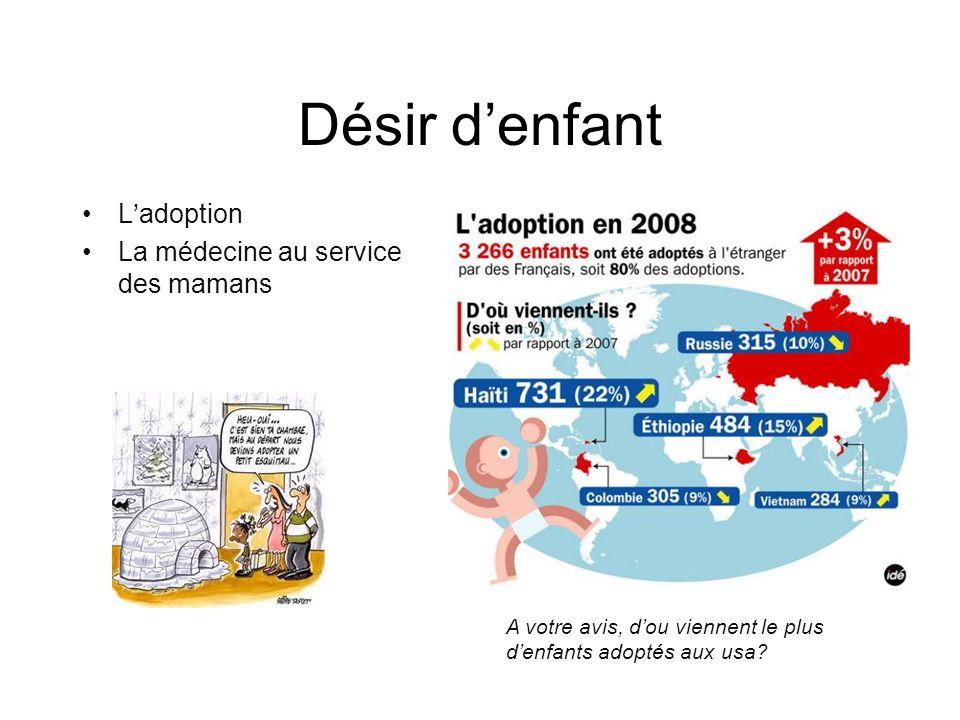 Désir denfant Ladoption La médecine au service des mamans A votre avis, dou viennent le plus denfants adoptés aux usa?