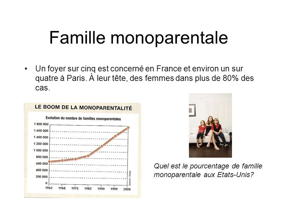 Famille monoparentale Un foyer sur cinq est concerné en France et environ un sur quatre à Paris. À leur tête, des femmes dans plus de 80% des cas. Que