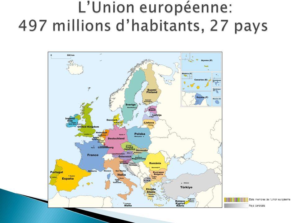 États membres de lUnion européenne Pays candidats