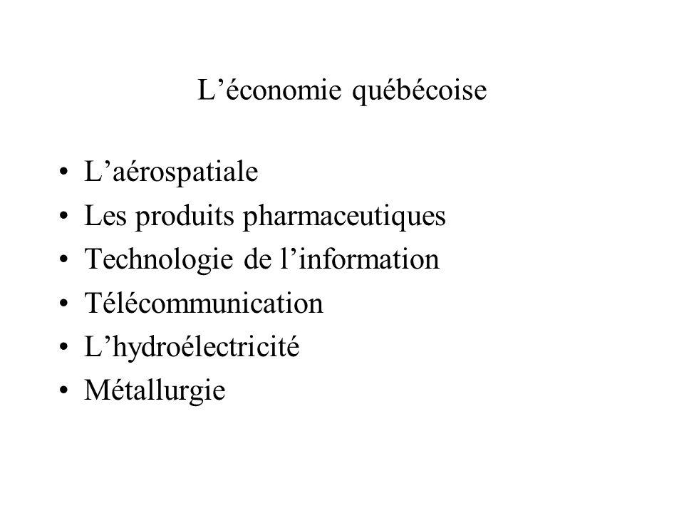 Léconomie québécoise Laérospatiale Les produits pharmaceutiques Technologie de linformation Télécommunication Lhydroélectricité Métallurgie