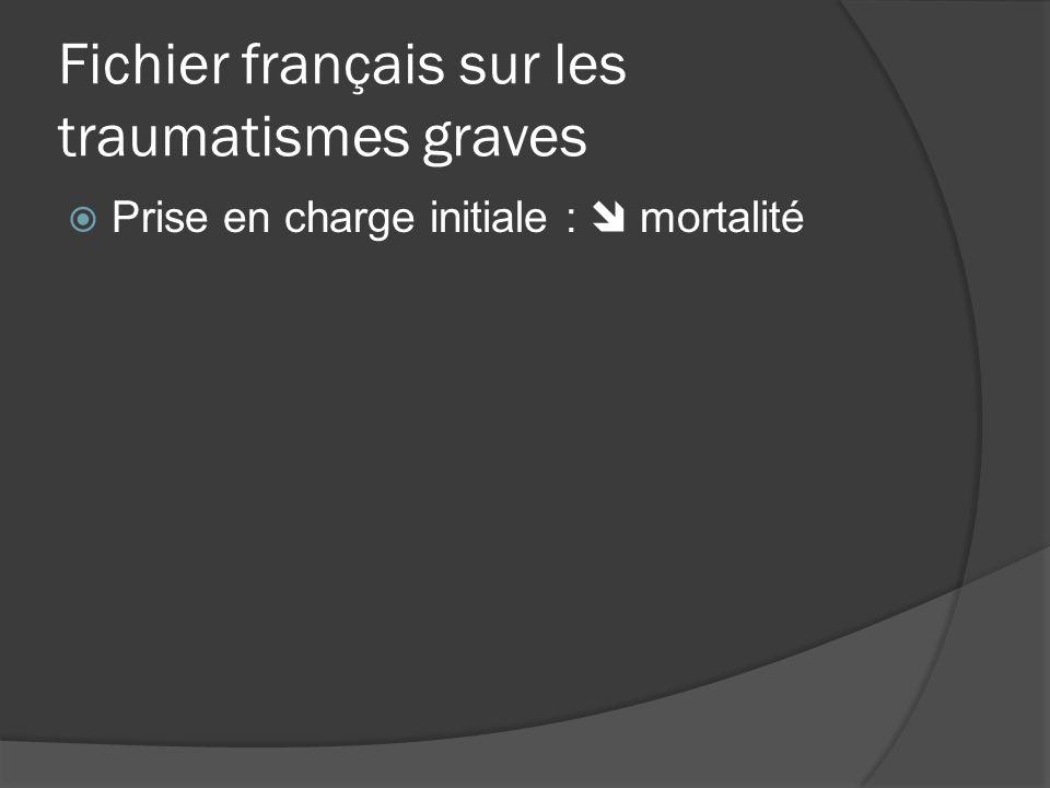 Fichier français sur les traumatismes graves Prise en charge initiale : mortalité