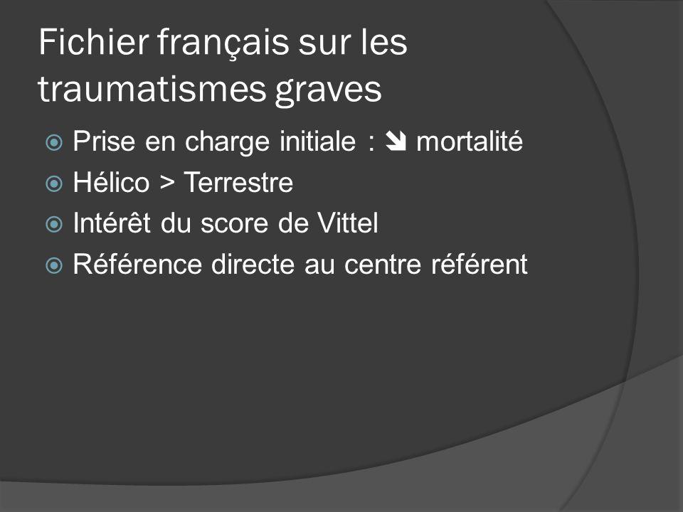 Fichier français sur les traumatismes graves Prise en charge initiale : mortalité Hélico > Terrestre Intérêt du score de Vittel Référence directe au c