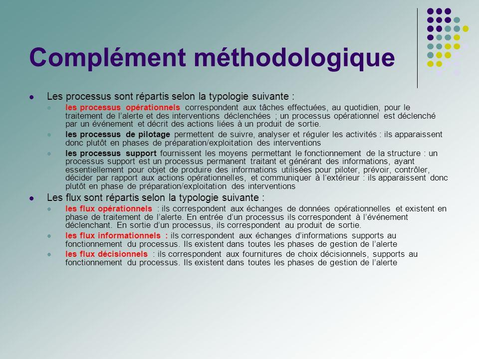 Complément méthodologique Les processus sont répartis selon la typologie suivante : les processus opérationnels correspondent aux tâches effectuées, a