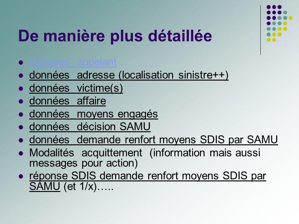 De manière plus détaillée données appelant données adresse (localisation sinistre++) données victime(s) données affaire données moyens engagés données