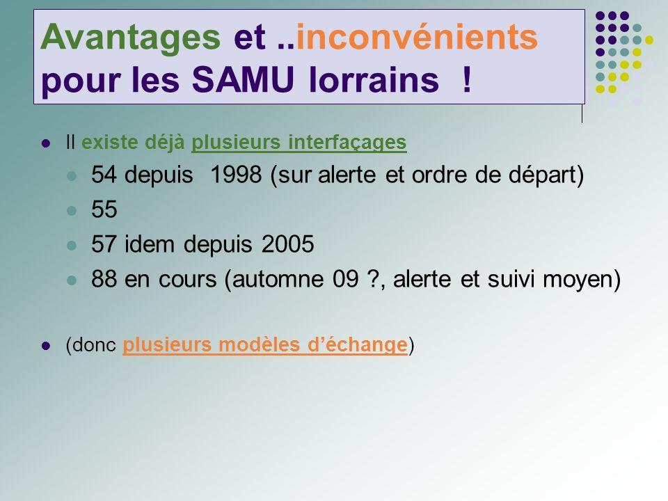Avantages et..inconvénients pour les SAMU lorrains ! Il existe déjà plusieurs interfaçages 54 depuis 1998 (sur alerte et ordre de départ) 55 57 idem d