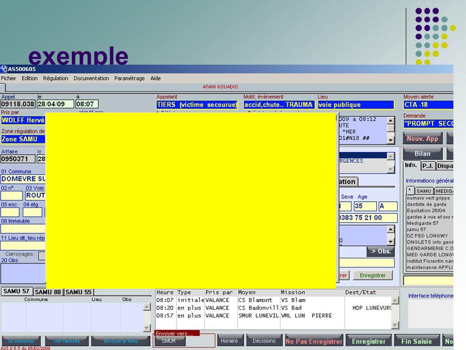 Contexte SP 2 logiciels GIPSI* et SYSTEL * * * 1 interface SAMU en cours de mise en œuvre (dpt 58 pour le 12 mai) * * 1 interfacé (88) harmonisation des versions à court terme du fait des travaux GT 399!