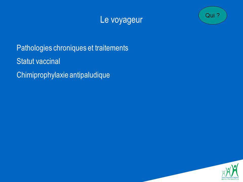 Le voyageur Pathologies chroniques et traitements Statut vaccinal Chimiprophylaxie antipaludique Qui ?