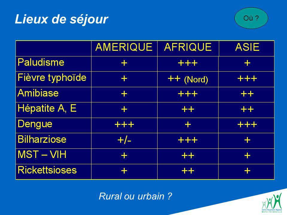 Lieux de séjour Où ? Rural ou urbain ?