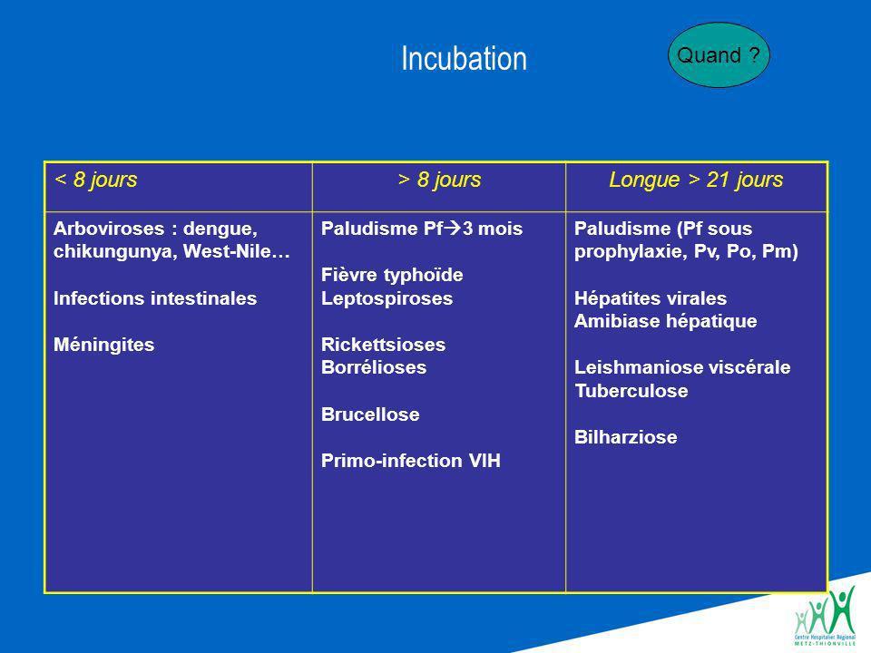 Incubation < 8 jours> 8 joursLongue > 21 jours Arboviroses : dengue, chikungunya, West-Nile… Infections intestinales Méningites Paludisme Pf 3 mois Fièvre typhoïde Leptospiroses Rickettsioses Borrélioses Brucellose Primo-infection VIH Paludisme (Pf sous prophylaxie, Pv, Po, Pm) Hépatites virales Amibiase hépatique Leishmaniose viscérale Tuberculose Bilharziose Quand ?
