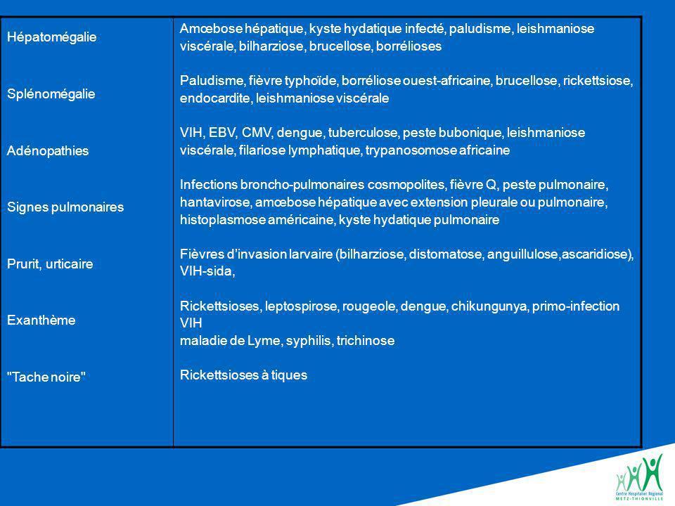Hépatomégalie Splénomégalie Adénopathies Signes pulmonaires Prurit, urticaire Exanthème Tache noire Amœbose hépatique, kyste hydatique infecté, paludisme, leishmaniose viscérale, bilharziose, brucellose, borrélioses Paludisme, fièvre typhoïde, borréliose ouest-africaine, brucellose, rickettsiose, endocardite, leishmaniose viscérale VIH, EBV, CMV, dengue, tuberculose, peste bubonique, leishmaniose viscérale, filariose lymphatique, trypanosomose africaine Infections broncho-pulmonaires cosmopolites, fièvre Q, peste pulmonaire, hantavirose, amœbose hépatique avec extension pleurale ou pulmonaire, histoplasmose américaine, kyste hydatique pulmonaire Fièvres dinvasion larvaire (bilharziose, distomatose, anguillulose,ascaridiose), VIH-sida, Rickettsioses, leptospirose, rougeole, dengue, chikungunya, primo-infection VIH maladie de Lyme, syphilis, trichinose Rickettsioses à tiques
