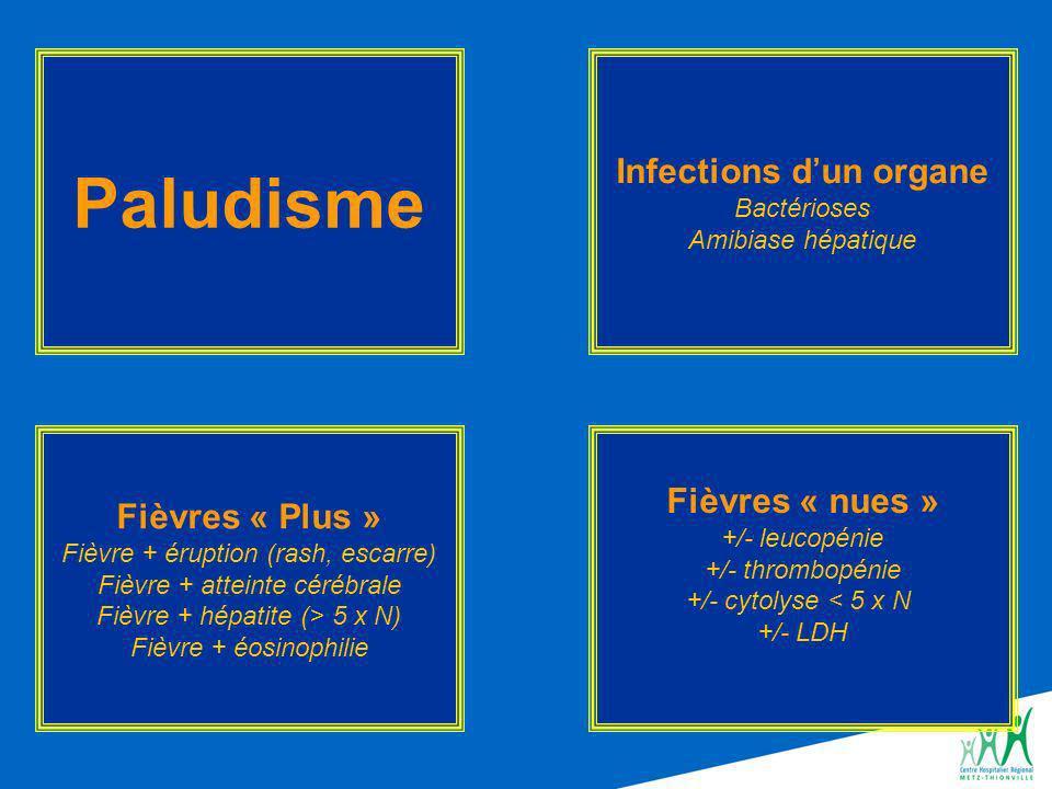 Paludisme Infections dun organe Bactérioses Amibiase hépatique Fièvres « Plus » Fièvre + éruption (rash, escarre) Fièvre + atteinte cérébrale Fièvre + hépatite (> 5 x N) Fièvre + éosinophilie Fièvres « nues » +/- leucopénie +/- thrombopénie +/- cytolyse < 5 x N +/- LDH