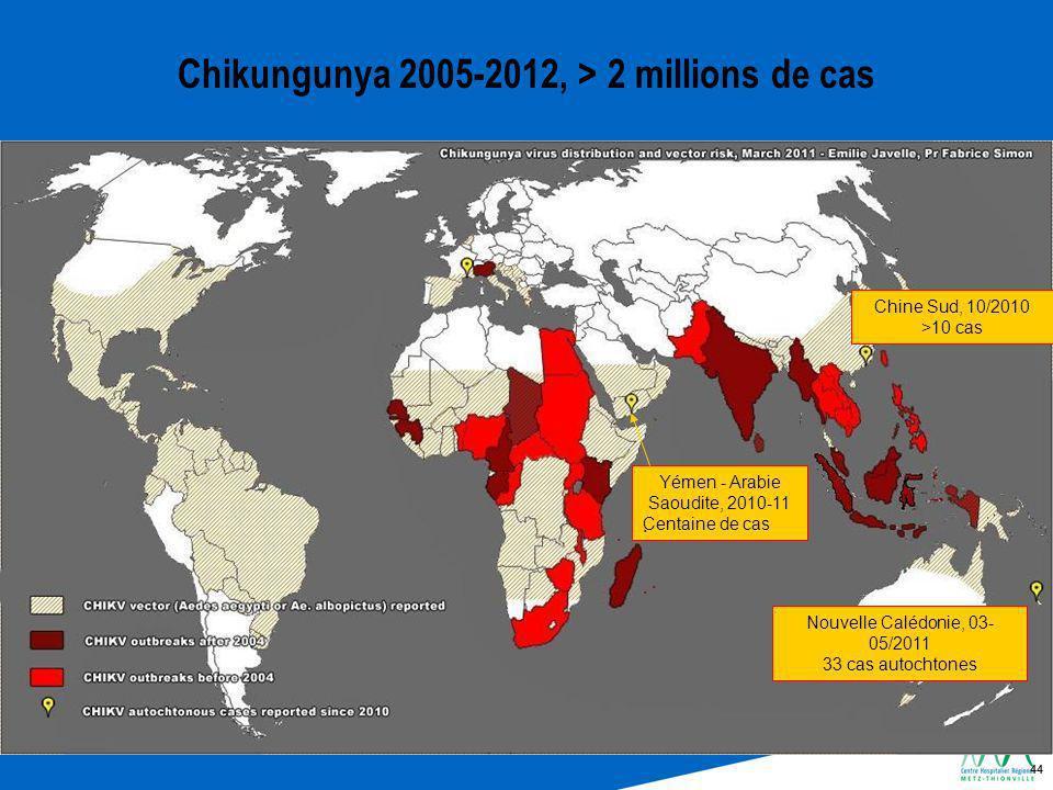 44 Chikungunya 2005-2012, > 2 millions de cas....
