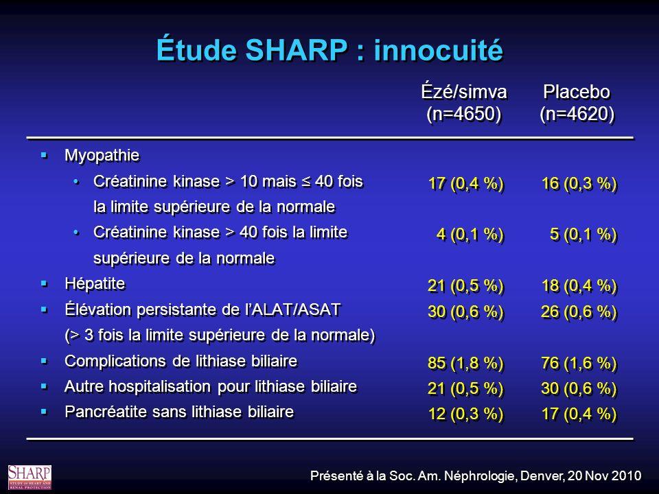 Étude SHARP : innocuité Myopathie Créatinine kinase > 10 mais 40 fois la limite supérieure de la normale Créatinine kinase > 40 fois la limite supérieure de la normale Hépatite Élévation persistante de lALAT/ASAT (> 3 fois la limite supérieure de la normale) Complications de lithiase biliaire Autre hospitalisation pour lithiase biliaire Pancréatite sans lithiase biliaire Myopathie Créatinine kinase > 10 mais 40 fois la limite supérieure de la normale Créatinine kinase > 40 fois la limite supérieure de la normale Hépatite Élévation persistante de lALAT/ASAT (> 3 fois la limite supérieure de la normale) Complications de lithiase biliaire Autre hospitalisation pour lithiase biliaire Pancréatite sans lithiase biliaire 16 (0,3 %) 5 (0,1 %) 18 (0,4 %) 26 (0,6 %) 76 (1,6 %) 30 (0,6 %) 17 (0,4 %) 16 (0,3 %) 5 (0,1 %) 18 (0,4 %) 26 (0,6 %) 76 (1,6 %) 30 (0,6 %) 17 (0,4 %) 4 (0,1 %) 21 (0,5 %) 30 (0,6 %) 85 (1,8 %) 21 (0,5 %) 12 (0,3 %) 17 (0,4 %) 4 (0,1 %) 21 (0,5 %) 30 (0,6 %) 85 (1,8 %) 21 (0,5 %) 12 (0,3 %) Ézé/simva (n=4650) Ézé/simva (n=4650) Placebo (n=4620) Placebo (n=4620) Présenté à la Soc.