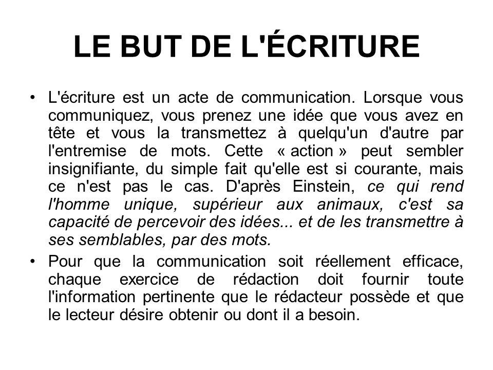 LE BUT DE L'ÉCRITURE L'écriture est un acte de communication. Lorsque vous communiquez, vous prenez une idée que vous avez en tête et vous la transmet