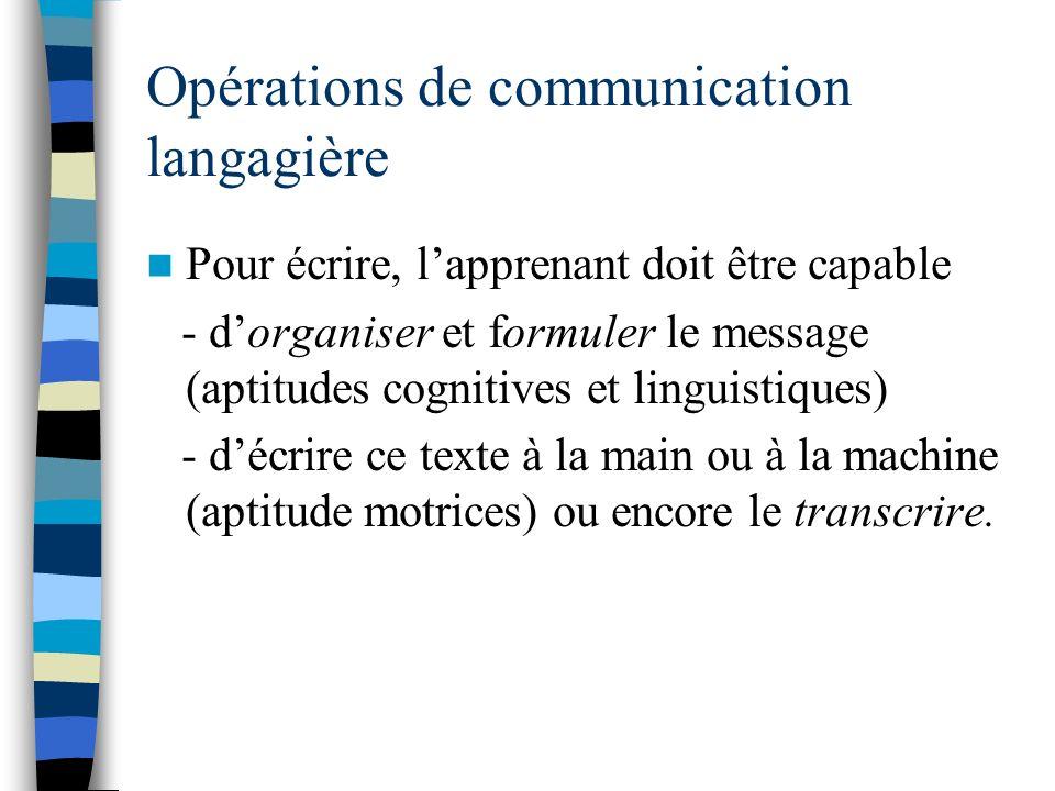 Opérations de communication langagière Pour écrire, lapprenant doit être capable - dorganiser et formuler le message (aptitudes cognitives et linguist