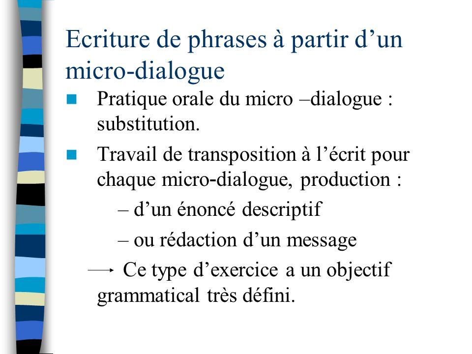 Ecriture de phrases à partir dun micro-dialogue Pratique orale du micro –dialogue : substitution. Travail de transposition à lécrit pour chaque micro