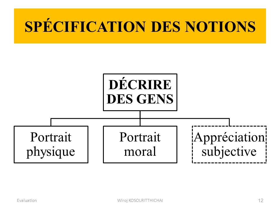 SPÉCIFICATION DES NOTIONS DÉCRIRE DES GENS Portrait physique Portrait moral Appréciation subjective EvaluationWiroj KOSOLRITTHICHAI12