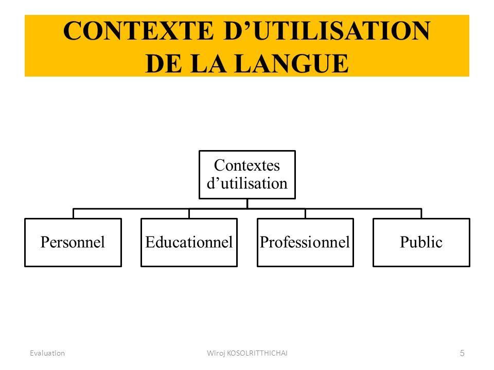 CONTEXTE DUTILISATION DE LA LANGUE Contextes dutilisation PersonnelEducationnelProfessionnelPublic EvaluationWiroj KOSOLRITTHICHAI5