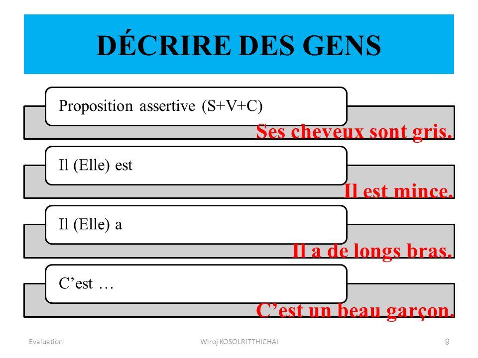 4 = Les élèves peuvent décrire correctement des gens à loral en utilisant des 4 structures données à savoir la proposition assertive; La construction avec le verbe être; la construction avec le verbe avoir ainsi que la tournure présentative.