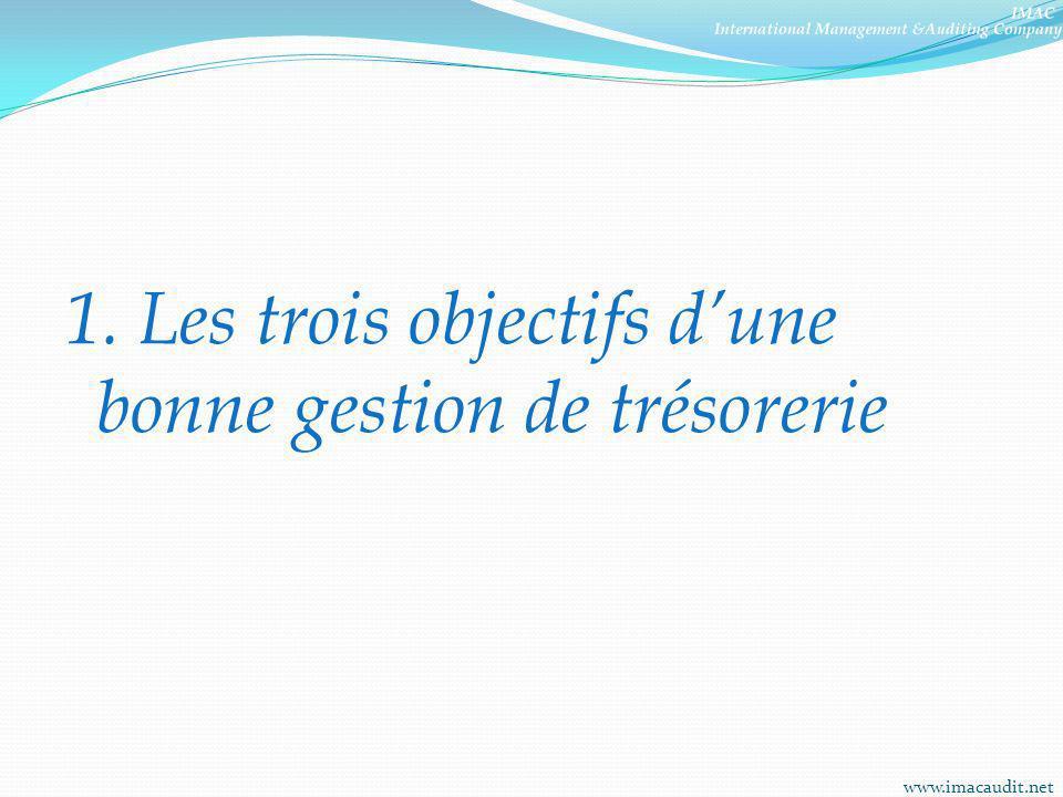 1. Les trois objectifs dune bonne gestion de trésorerie www.imacaudit.net