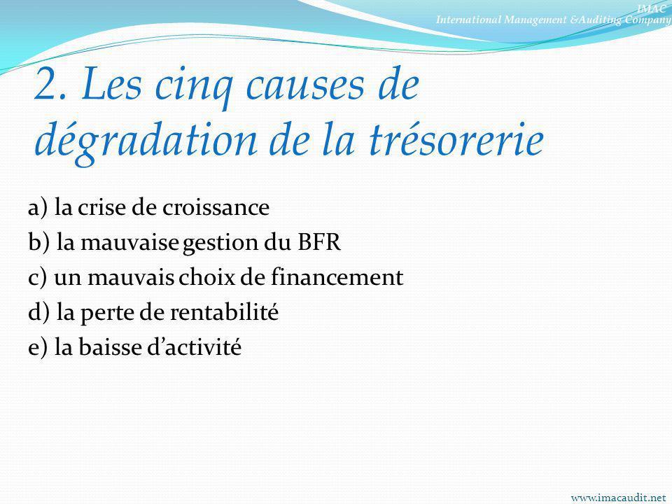 2. Les cinq causes de dégradation de la trésorerie a) la crise de croissance b) la mauvaise gestion du BFR c) un mauvais choix de financement d) la pe