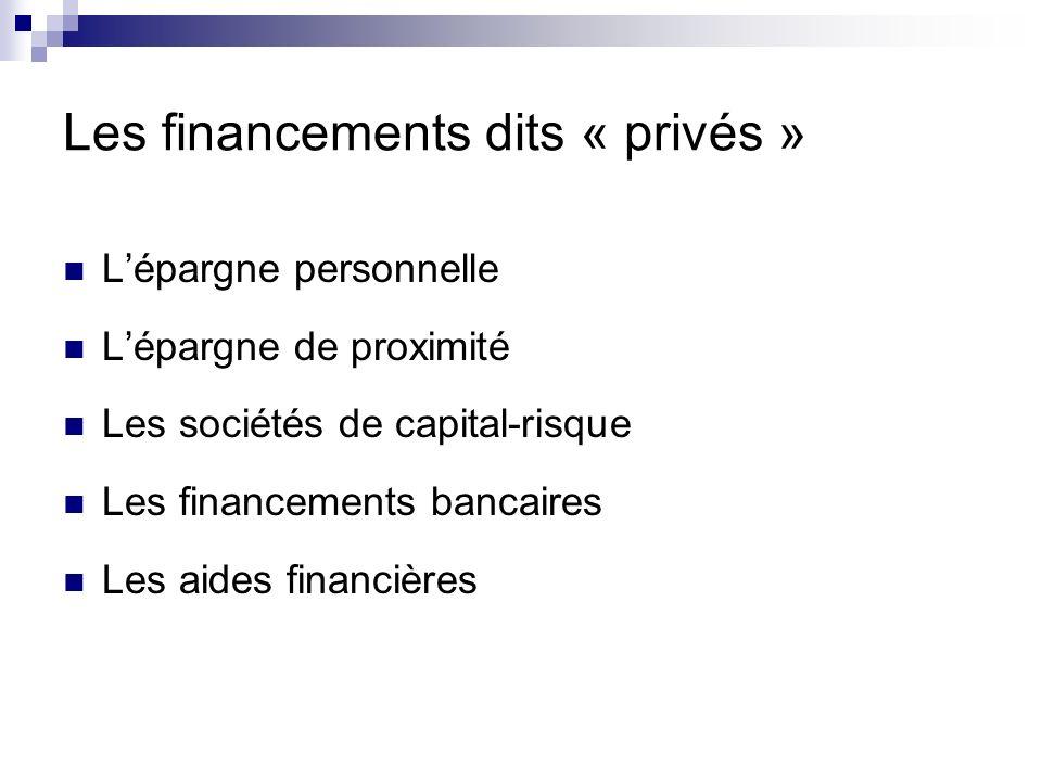 Lépargne personnelle Lépargne de proximité Les sociétés de capital-risque Les financements bancaires Les aides financières