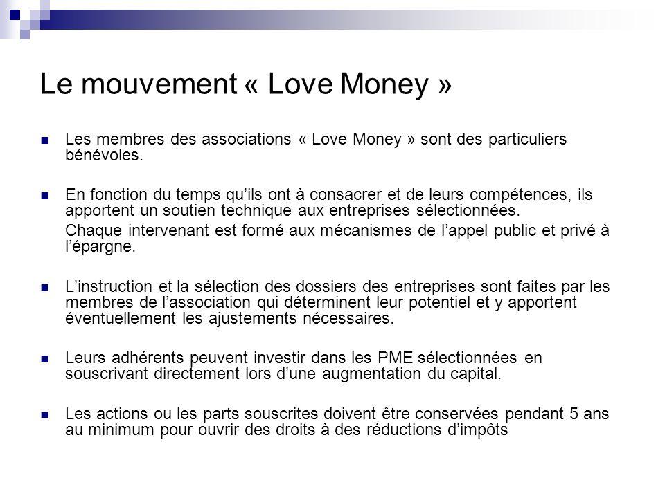 Le mouvement « Love Money » Les membres des associations « Love Money » sont des particuliers bénévoles. En fonction du temps quils ont à consacrer et