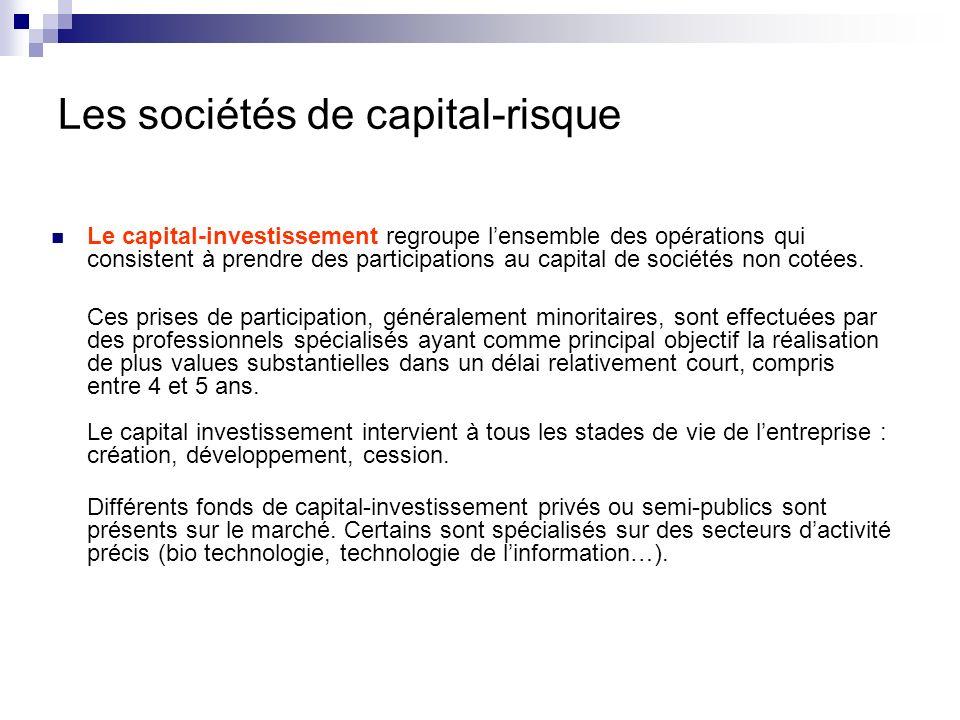 Les sociétés de capital-risque Le capital-investissement regroupe lensemble des opérations qui consistent à prendre des participations au capital de s