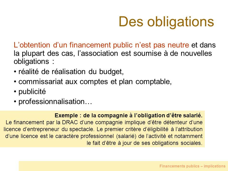 Des obligations Lobtention dun financement public nest pas neutre et dans la plupart des cas, lassociation est soumise à de nouvelles obligations : ré