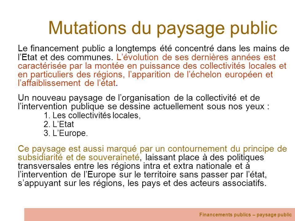 Mutations du paysage public Le financement public a longtemps été concentré dans les mains de lEtat et des communes. Lévolution de ses dernières année