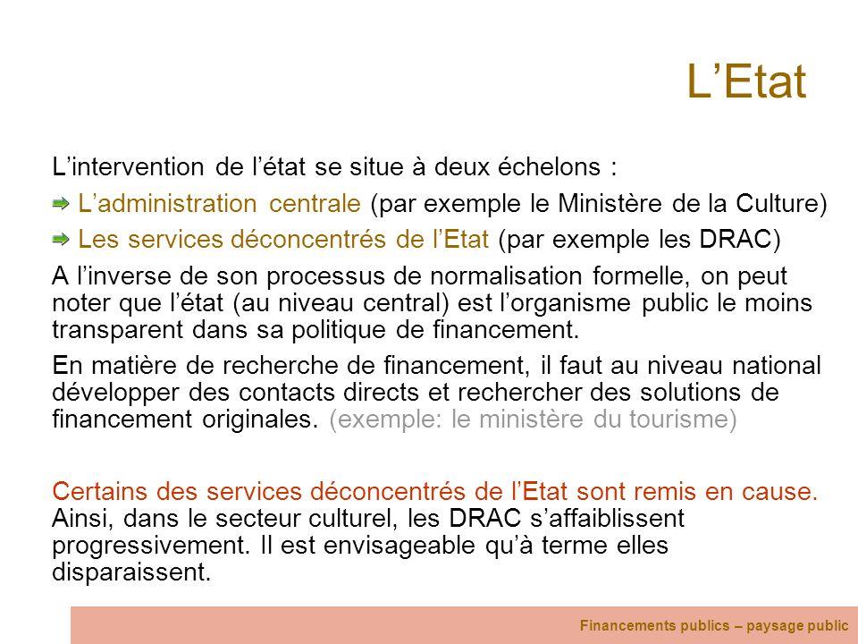 LEtat Lintervention de létat se situe à deux échelons : Ladministration centrale (par exemple le Ministère de la Culture) Les services déconcentrés de