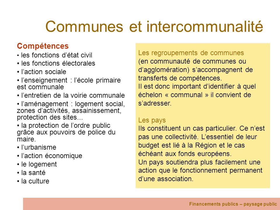 Communes et intercommunalité Compétences les fonctions détat civil les fonctions électorales laction sociale lenseignement : lécole primaire est commu