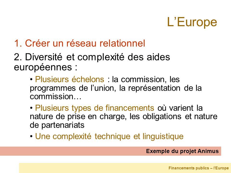 LEurope 1. Créer un réseau relationnel 2. Diversité et complexité des aides européennes : Plusieurs échelons : la commission, les programmes de lunion