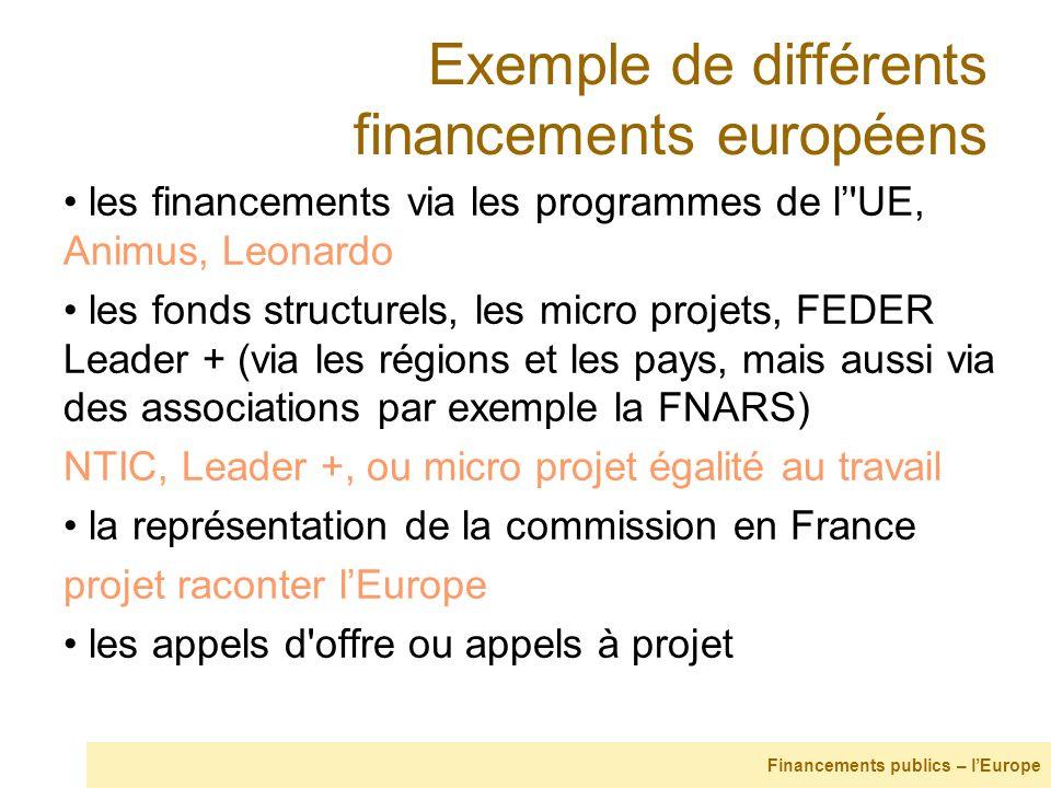 Exemple de différents financements européens les financements via les programmes de l'UE, Animus, Leonardo les fonds structurels, les micro projets, F