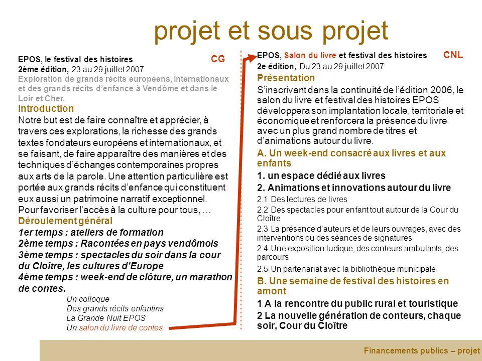 projet et sous projet EPOS, Salon du livre et festival des histoires CNL 2e édition, Du 23 au 29 juillet 2007 Présentation Sinscrivant dans la continu