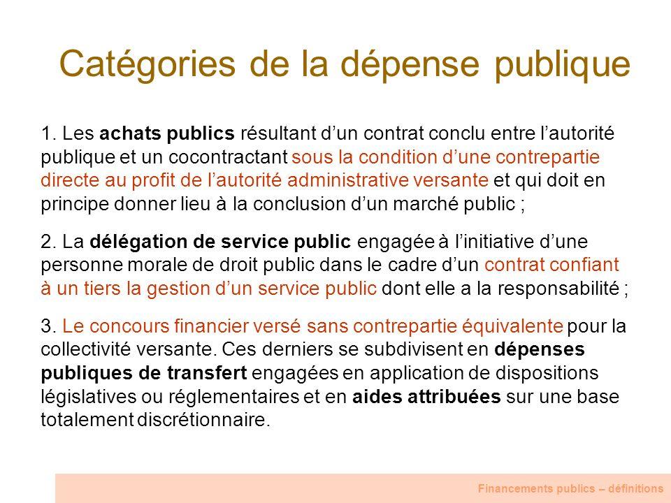 Catégories de la dépense publique 1. Les achats publics résultant dun contrat conclu entre lautorité publique et un cocontractant sous la condition du
