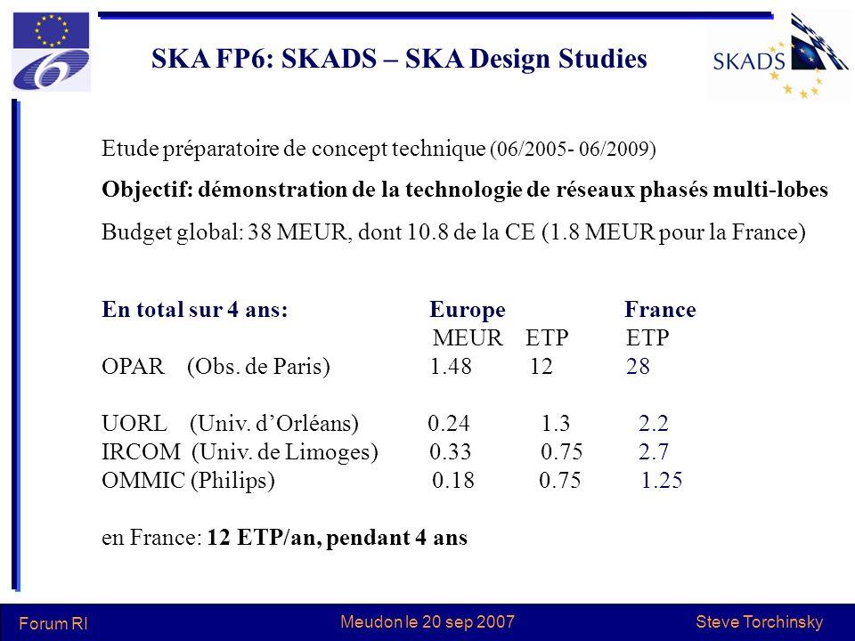Steve Torchinsky Forum RI Meudon le 20 sep 2007 SKA FP6: SKADS – SKA Design Studies Etude préparatoire de concept technique (06/2005- 06/2009) Objecti