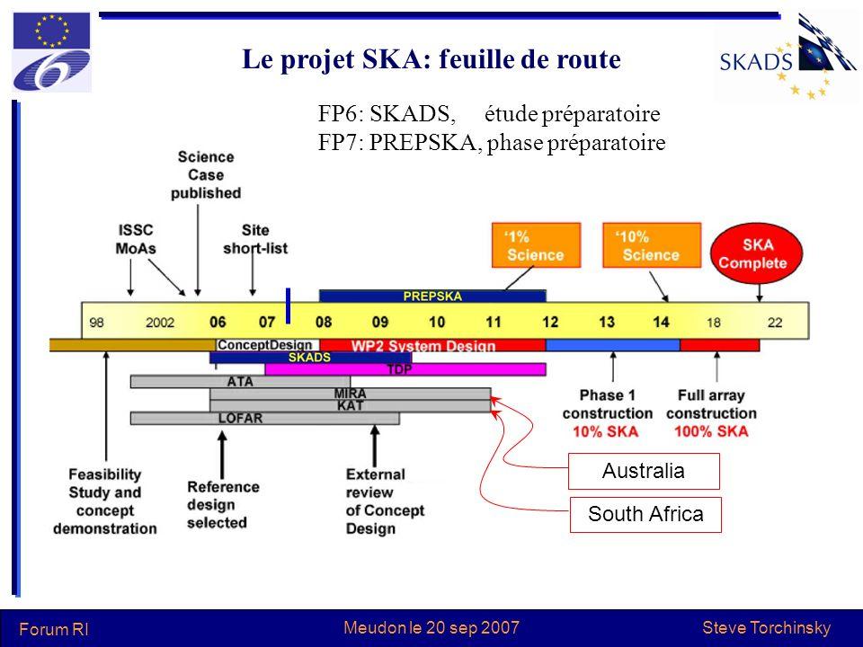 Steve Torchinsky Forum RI Meudon le 20 sep 2007 Le projet SKA: feuille de route FP6: SKADS, étude préparatoire FP7: PREPSKA, phase préparatoire Austra