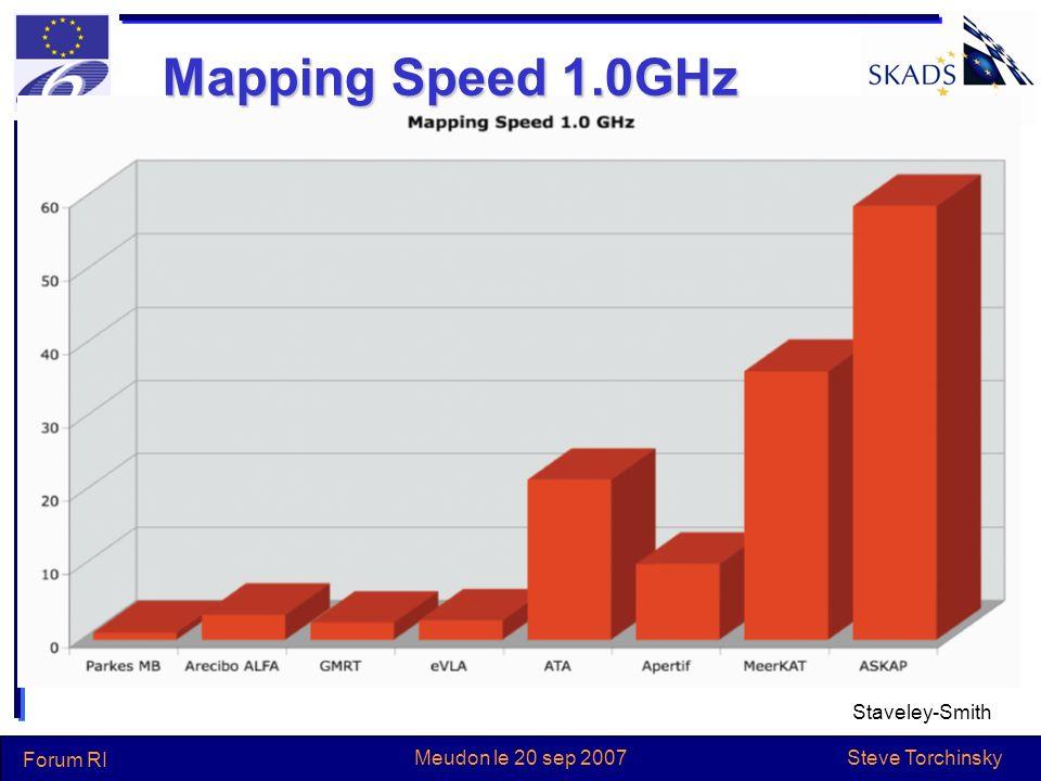 Steve Torchinsky Forum RI Meudon le 20 sep 2007 SKA Mapping speed Staveley-Smith