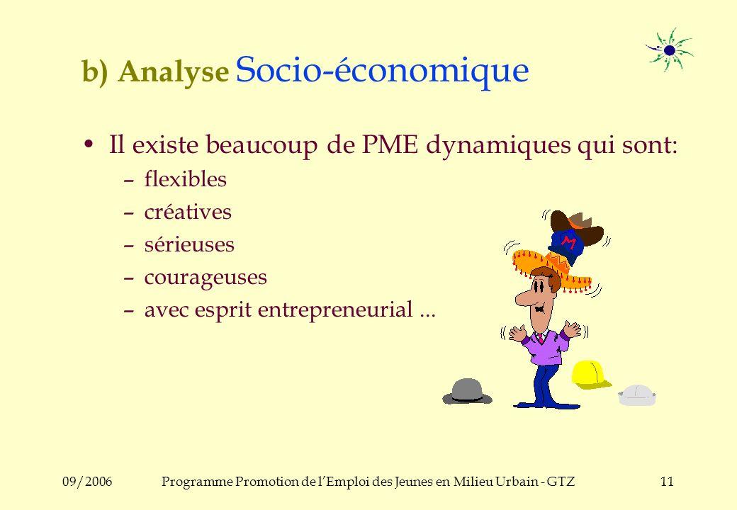 09/2006Programme Promotion de lEmploi des Jeunes en Milieu Urbain - GTZ10 La Structure / lassociation et le projet narrivent pas à intéresser les PME.
