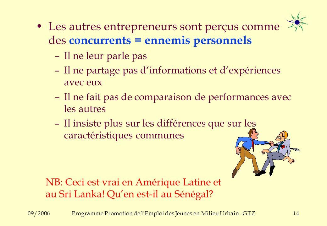09/2006Programme Promotion de lEmploi des Jeunes en Milieu Urbain - GTZ13 Lentrepreneur manque souvent dinstruction et de formation professionnelle Co