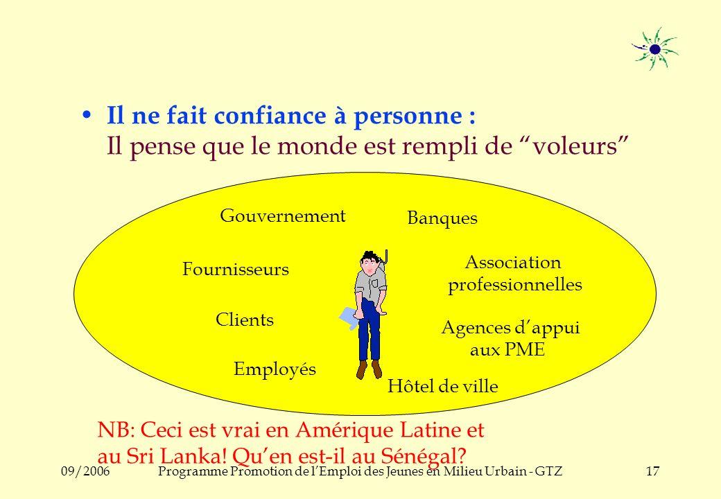 09/2006Programme Promotion de lEmploi des Jeunes en Milieu Urbain - GTZ16 La PME voit la société comme une seule entité et ne fait pas la différence e