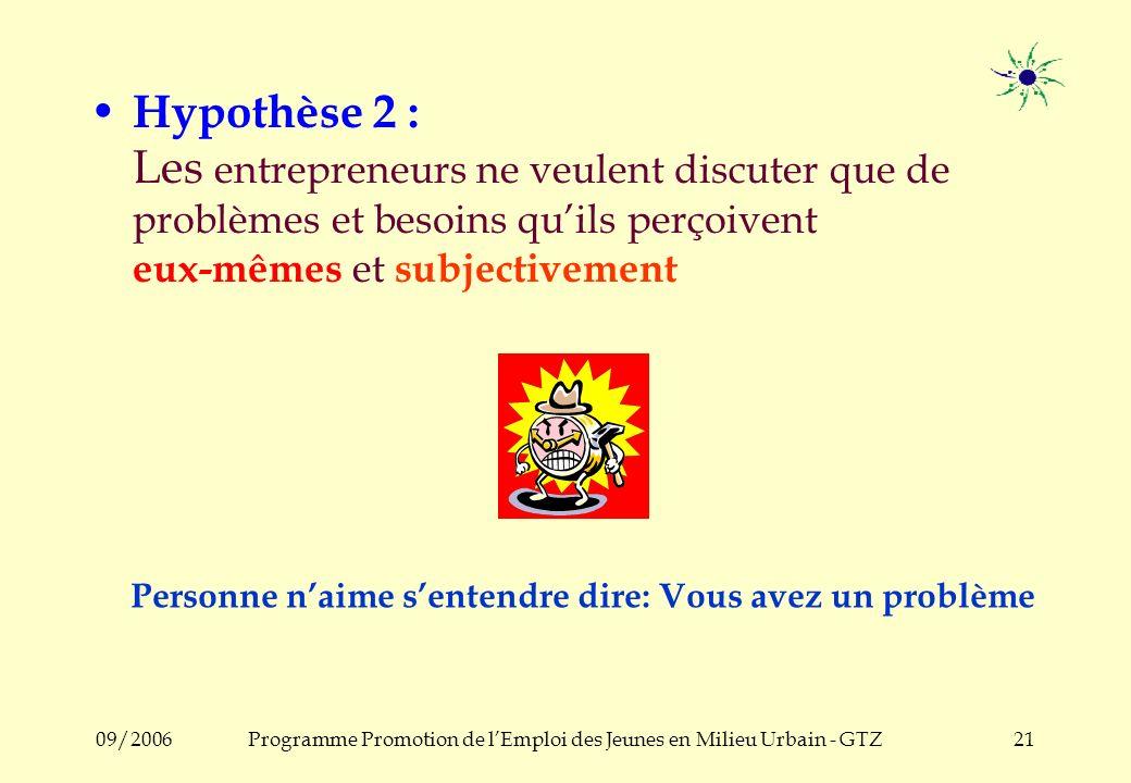 09/2006Programme Promotion de lEmploi des Jeunes en Milieu Urbain - GTZ20 Hypothèse 1: Loffre de service nest pas le problème Le problème central est la demande des entrepreneurs