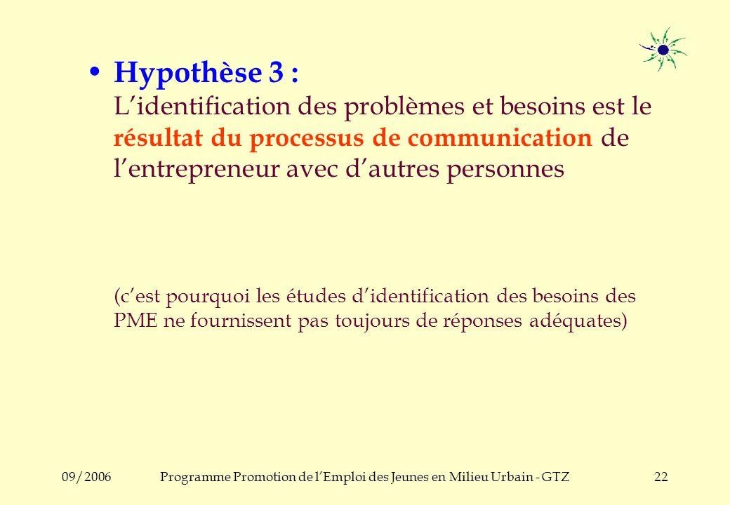 09/2006Programme Promotion de lEmploi des Jeunes en Milieu Urbain - GTZ21 Hypothèse 2 : Les entrepreneurs ne veulent discuter que de problèmes et beso